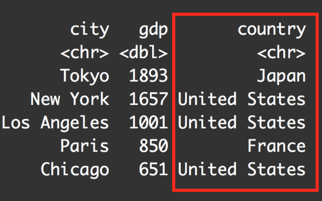 How to add a column to a dataframe in R