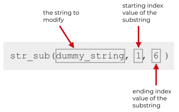 how to use substring in sql with example