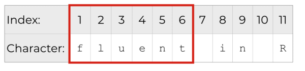 """Substring of characters 1 to 6, which reads """"fluent"""""""