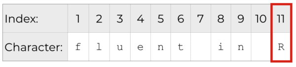 Representation of a substring from the end of the string dummy_string