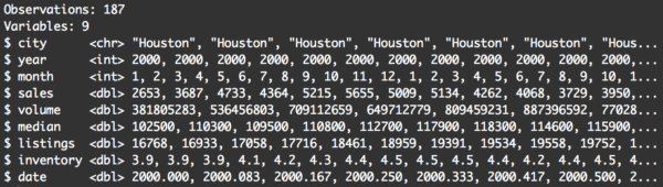Filtered txhousing data with rows only where city is Houston.
