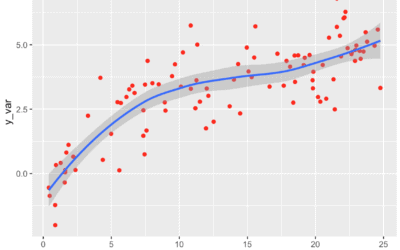How to make a scatter plot in R