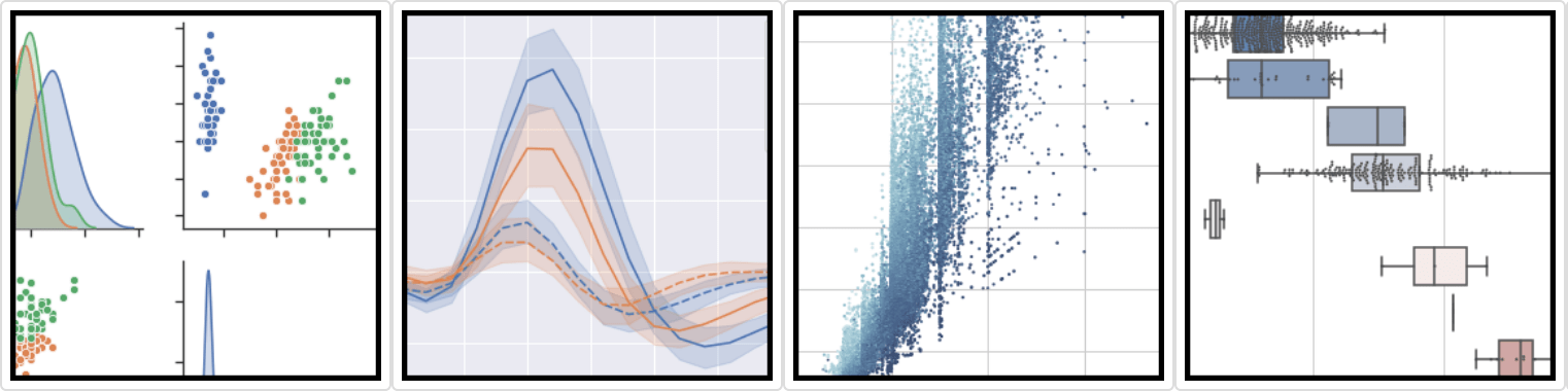 A picture that shows examples of several Seaborn data visualizations.