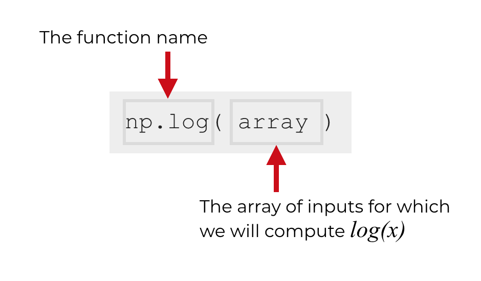 An image that explains the syntax of np.log