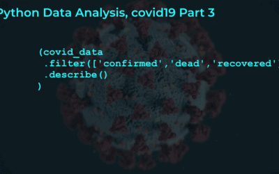 Analyzing covid-19 with Python, part 3 [data exploration]