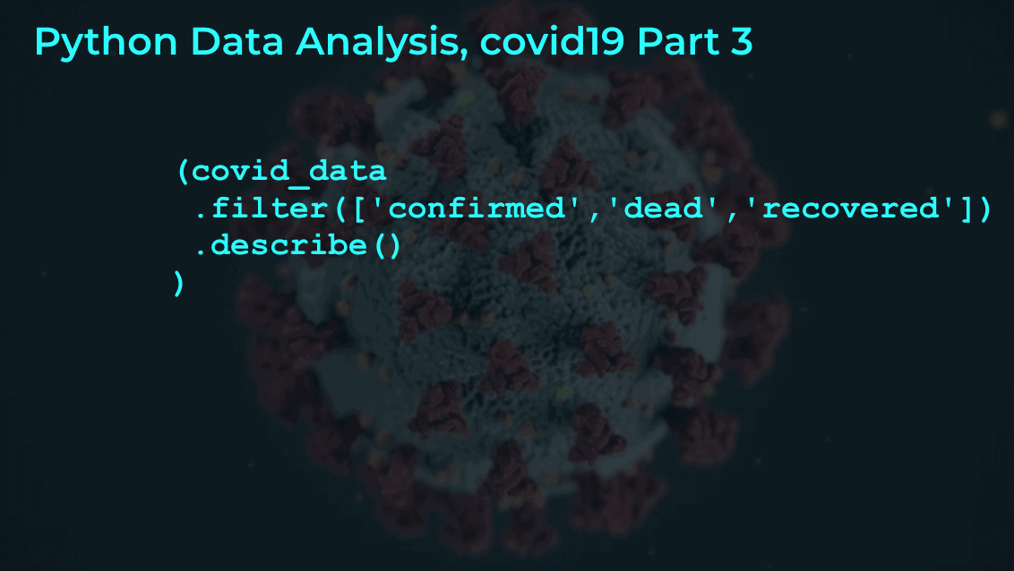 An image of Python code analyzing covid19 data, with an image of the sars-cov-2 virus in the background.