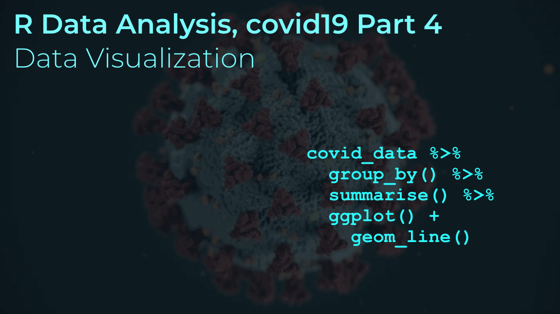 An image of R data visualization code with a sars-cov-2 virus in the background.