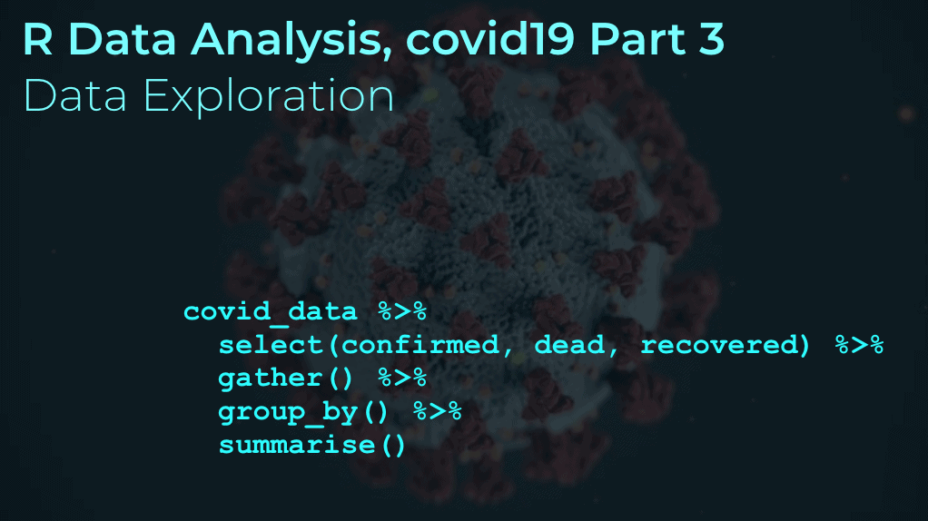 An image of R code analyzing covid19 data, with an image of the sars-cov-2 virus in the background.