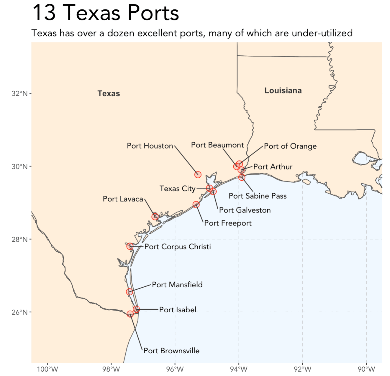 A finalized map made with R and ggplot2 that shows 13 Texas ports with labels.