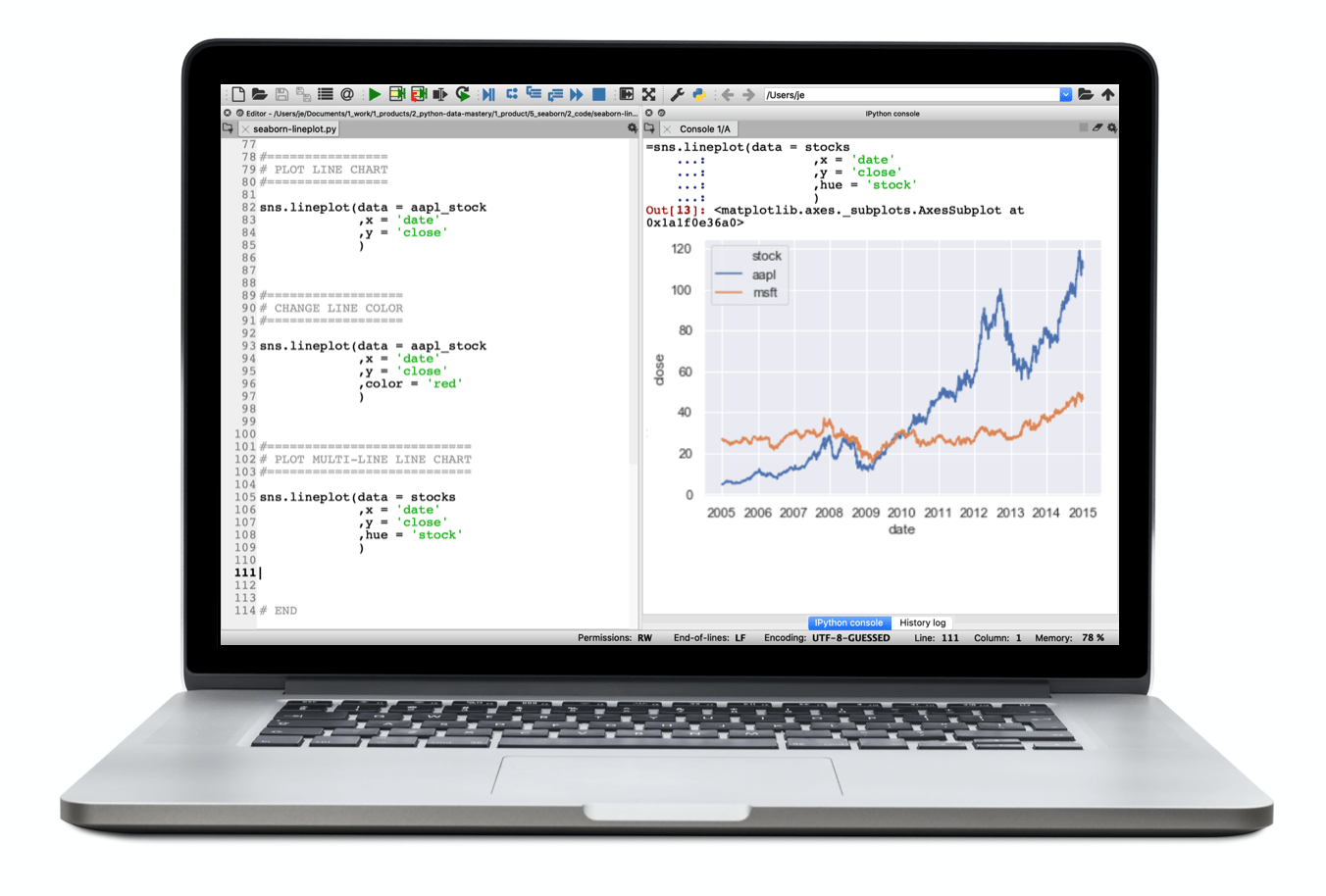 An image of a laptop with Seaborn code in an IDE, and a corresponding line chart.