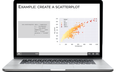The Best Python Package for Data Visualization